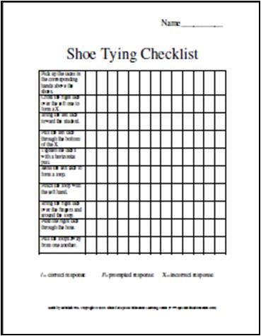 Shoe Tying Checklist Task Analysis Checklist for Tying shoes - job task analysis template