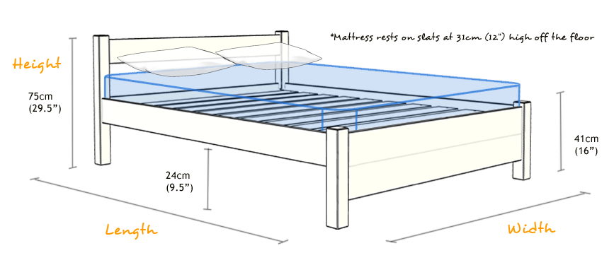 Image result for standard bed frame height wood working