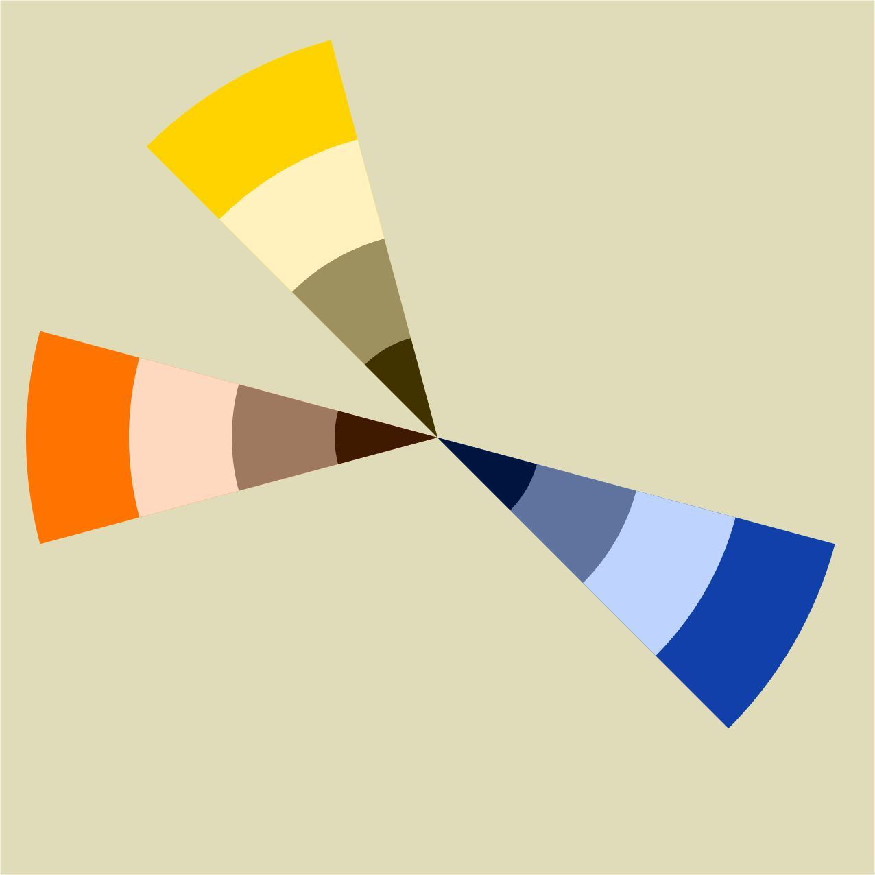 Split Comp Blue Yellow Orange Red Orange Split Complementary Colors Split Complementary Split Complementary Color Scheme
