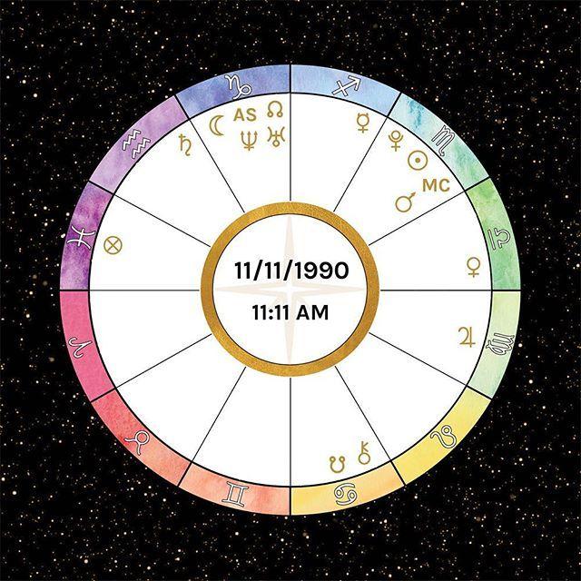 Cosmic career blueprint astrology pinterest cosmic career blueprint malvernweather Images