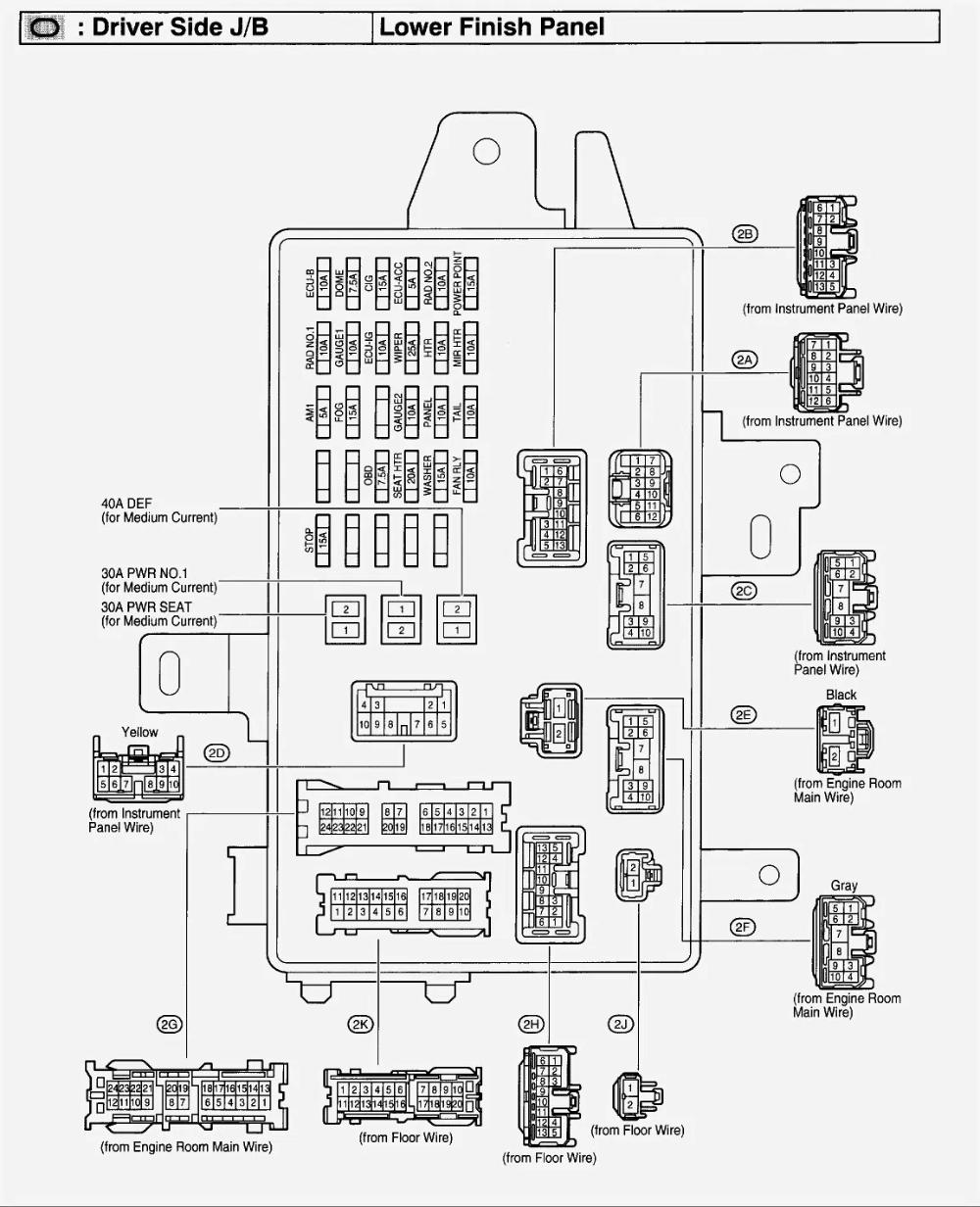 2011 Bmw 535i Fuse Diagram