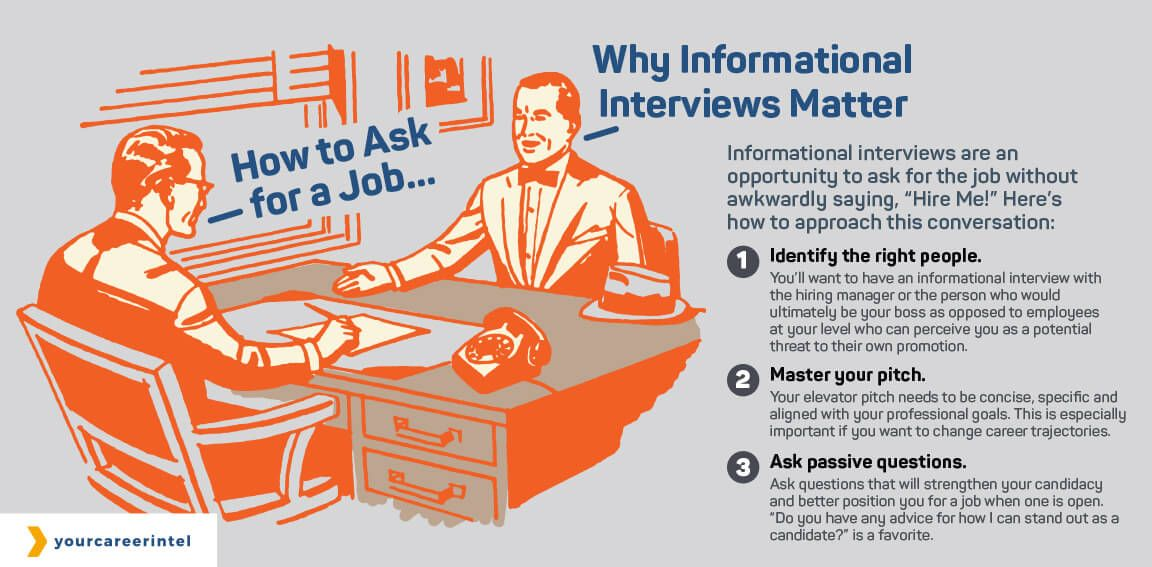 asking for an interview