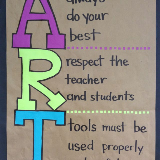 my new sign for my art classroom rules