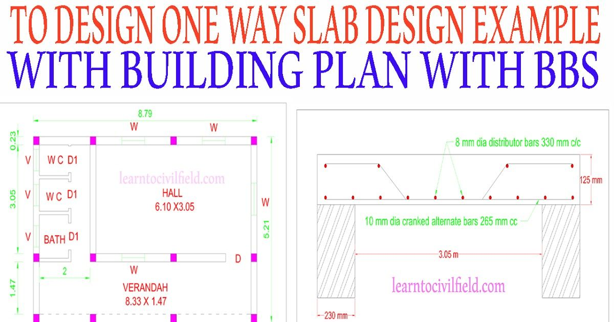 One Way Slab Design Pdf One Way Slab Design Procedure One Way Slab Design Example As Per Is 456 One Way Slab Design Example Slab Grade Of Concrete How To Plan