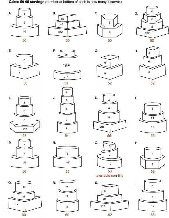 Wedding Cake Serving Chart.Cake Serving Chart For All Shapes Menu Brochures In 2019 Cake