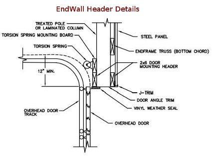 framing overhead garage door in pole barn garage door endwall header details