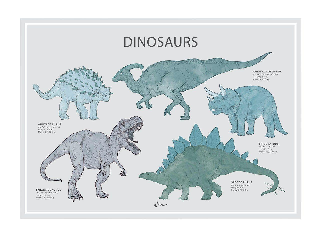 Dinosaur Watercolour Poster Decal Minimalist In 2020 Dinosaur