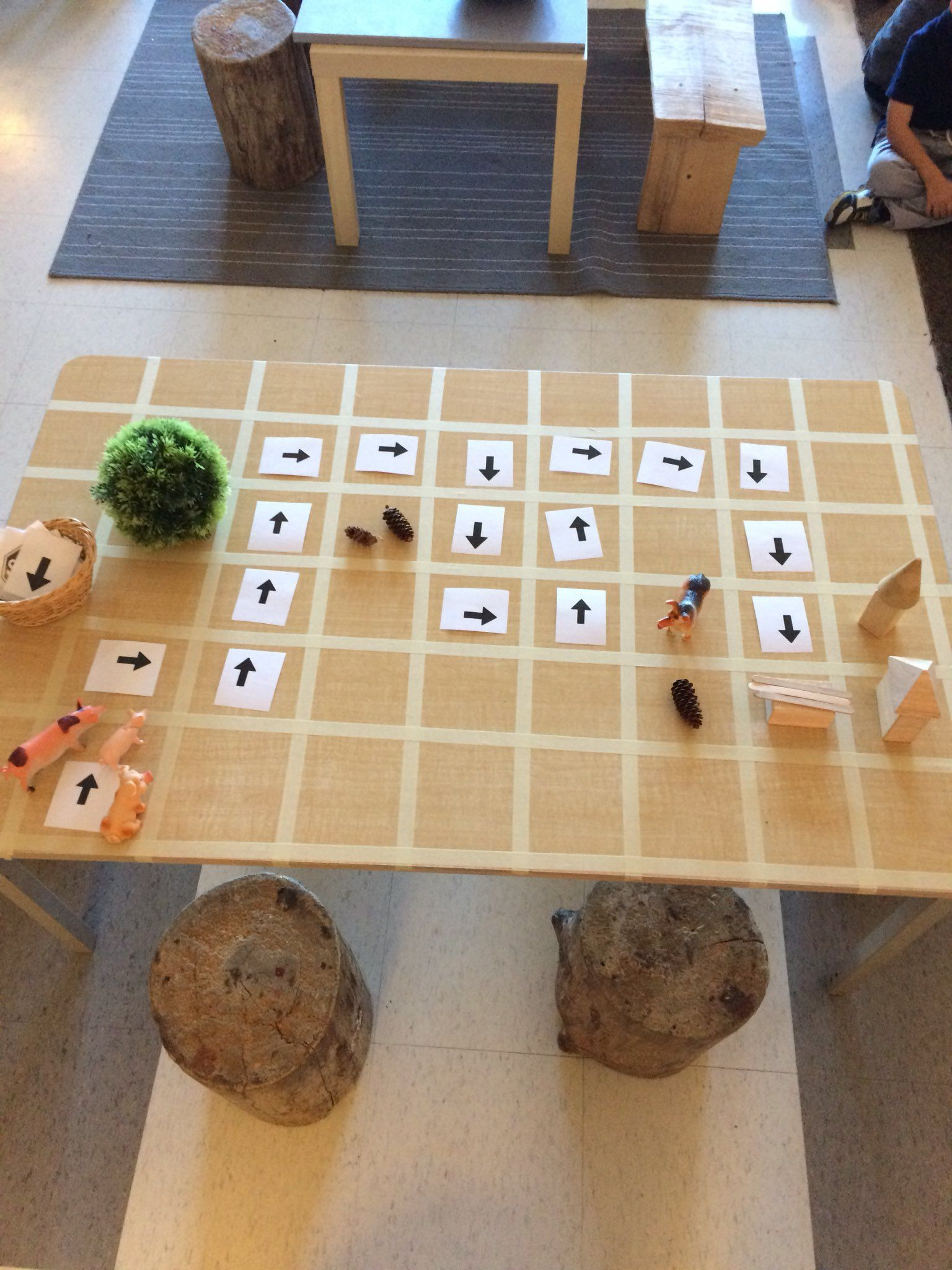 The Three Little Pigs Map Making Positional Language Eyfs