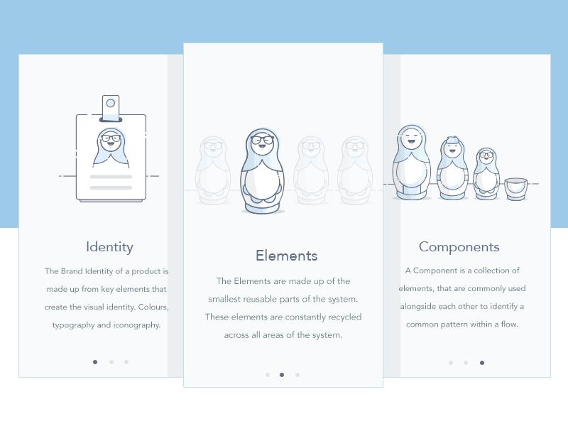 Design System Cards