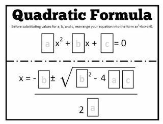 Radical~4~Math: Quadratic Formula Dry Erase Template