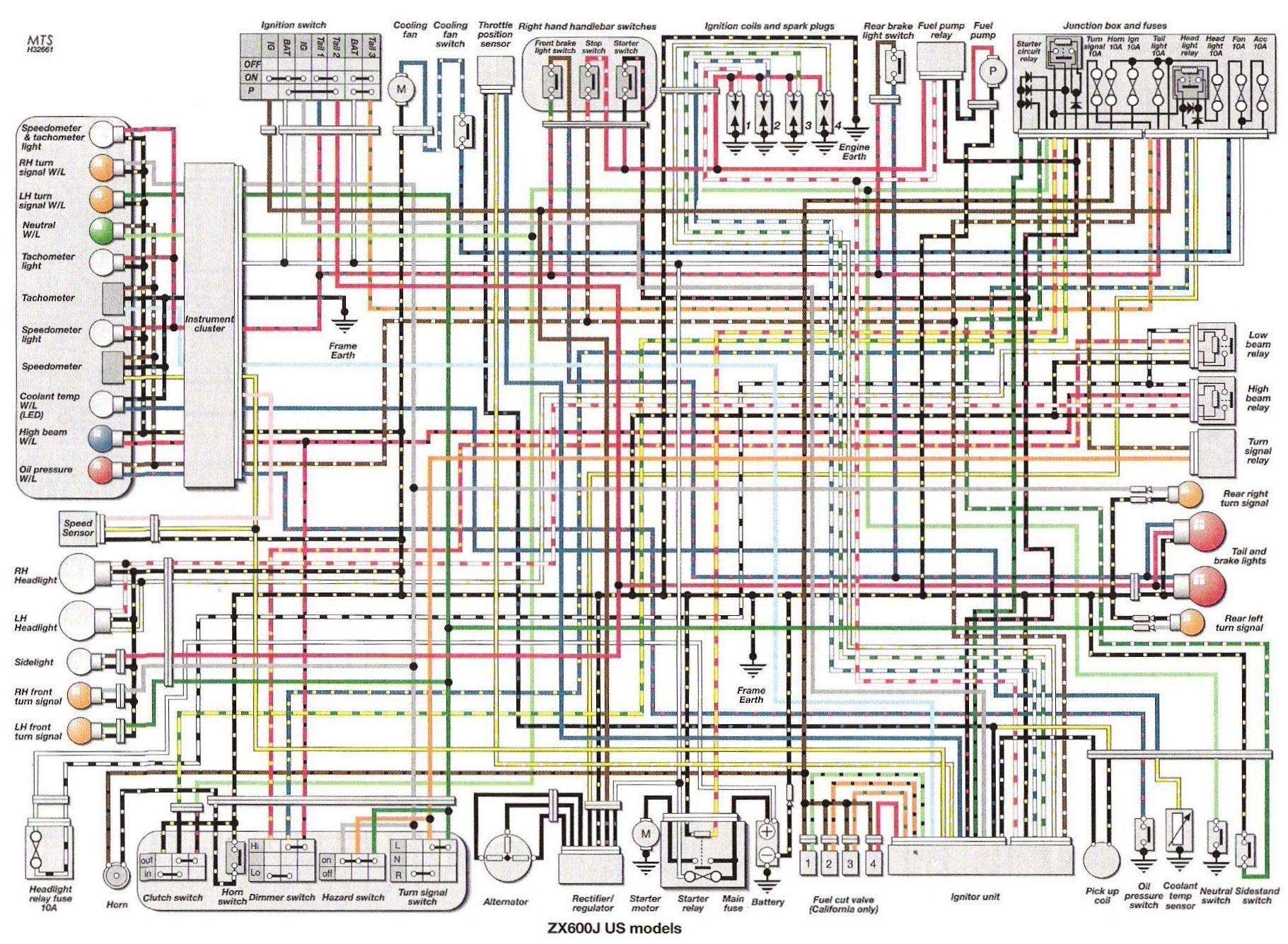 2003 Yamaha R6 Wiring Diagram Gooddy Org And Yamaha R6 Sistema Electrico Electrica