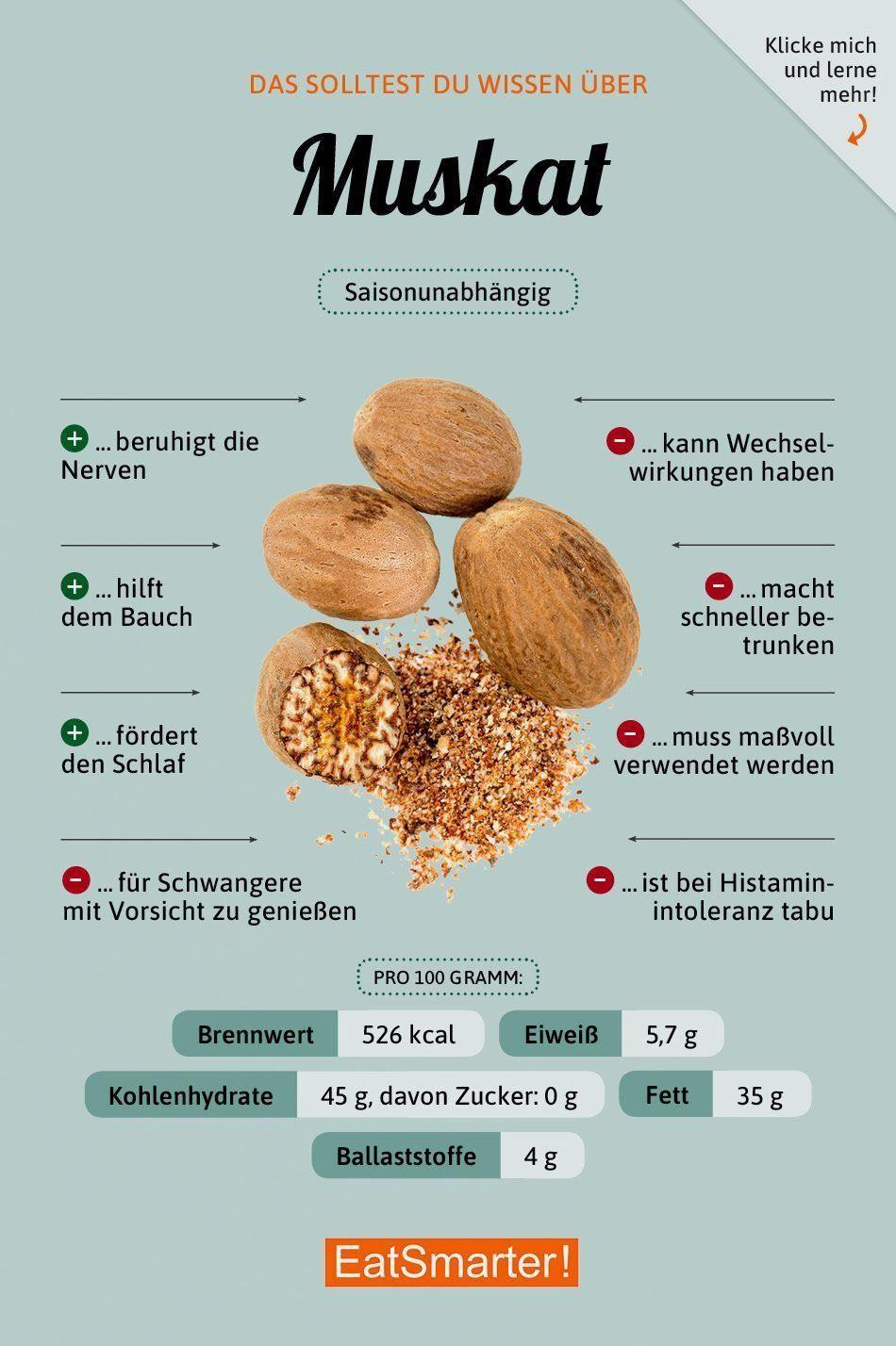 Muskat Vitamins Das Solltest Du Uber Muskat Wissen Eatsmarter De Ernahrun Fakten Gesundheit Gesundheitfakten Infografik In 2020 Histamin Gesundheit
