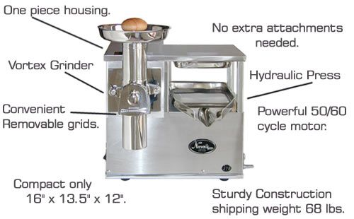 Gerson Insute Recommendation For A Juicer Best On The