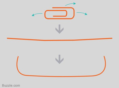 Paper Clip Fake Braces Step 1 | Bc in 2019 | Fake braces