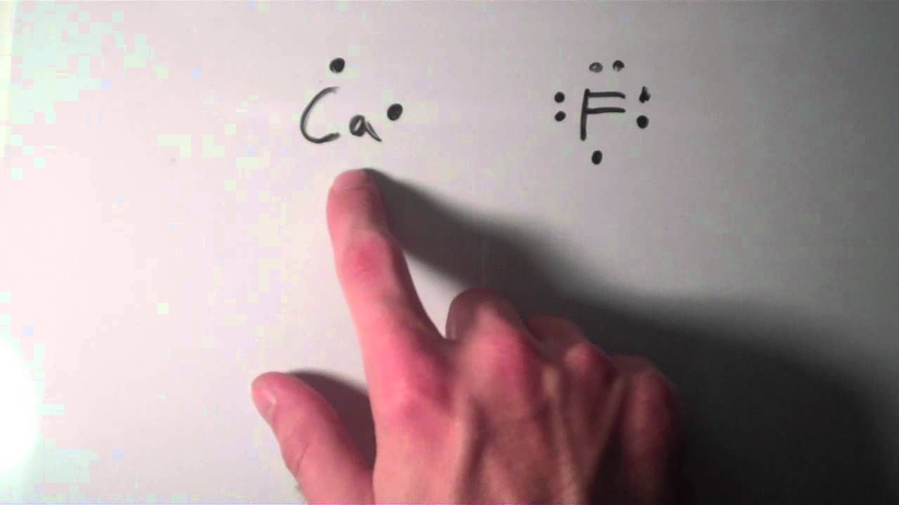 Lewis theory ii lewis structures for ionic compounds this excellent lewis theory ii lewis structures for ionic compounds this excellent video first covers the specifics of ionic bonding before going over a few diagram ccuart Choice Image