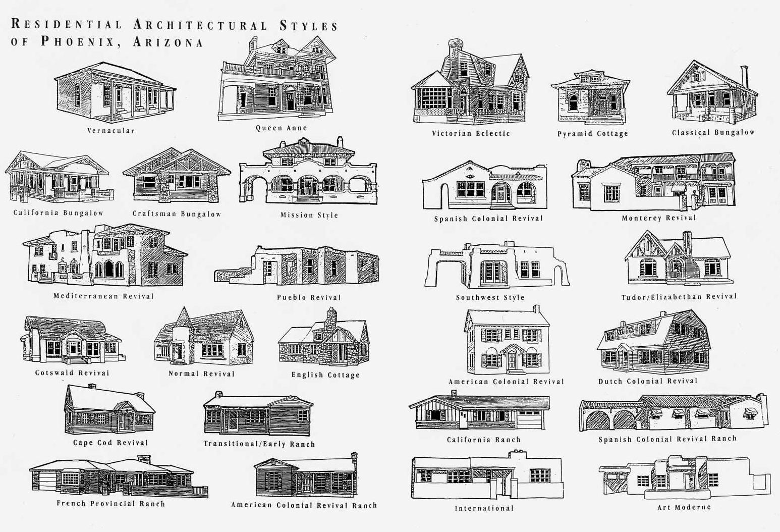 Types Of House Architecture: Residential Architectural House Style Of Phoenix, Arizona