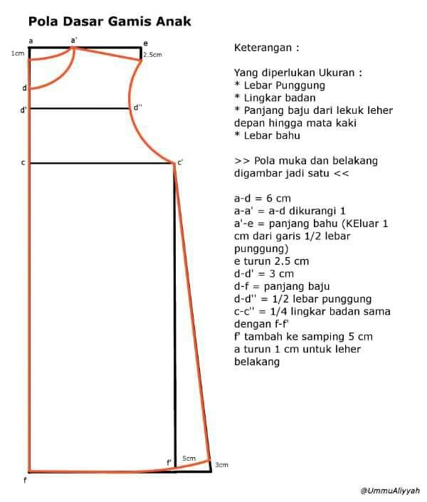 Pola Gamis Anak Sewing Tutorial Pinterest Sewing Sewing