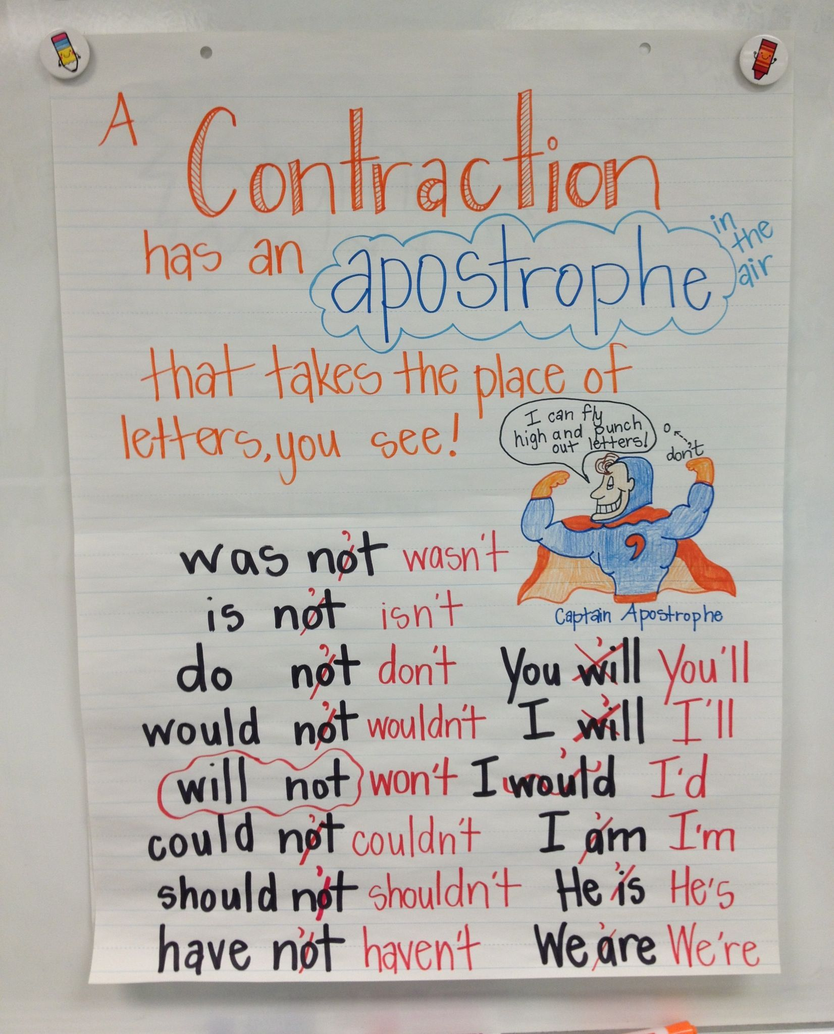 Contraction Anchor Chart Pinterest Inspired