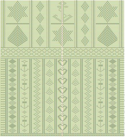 Photo of Hvordan designe og strikke en kløkt