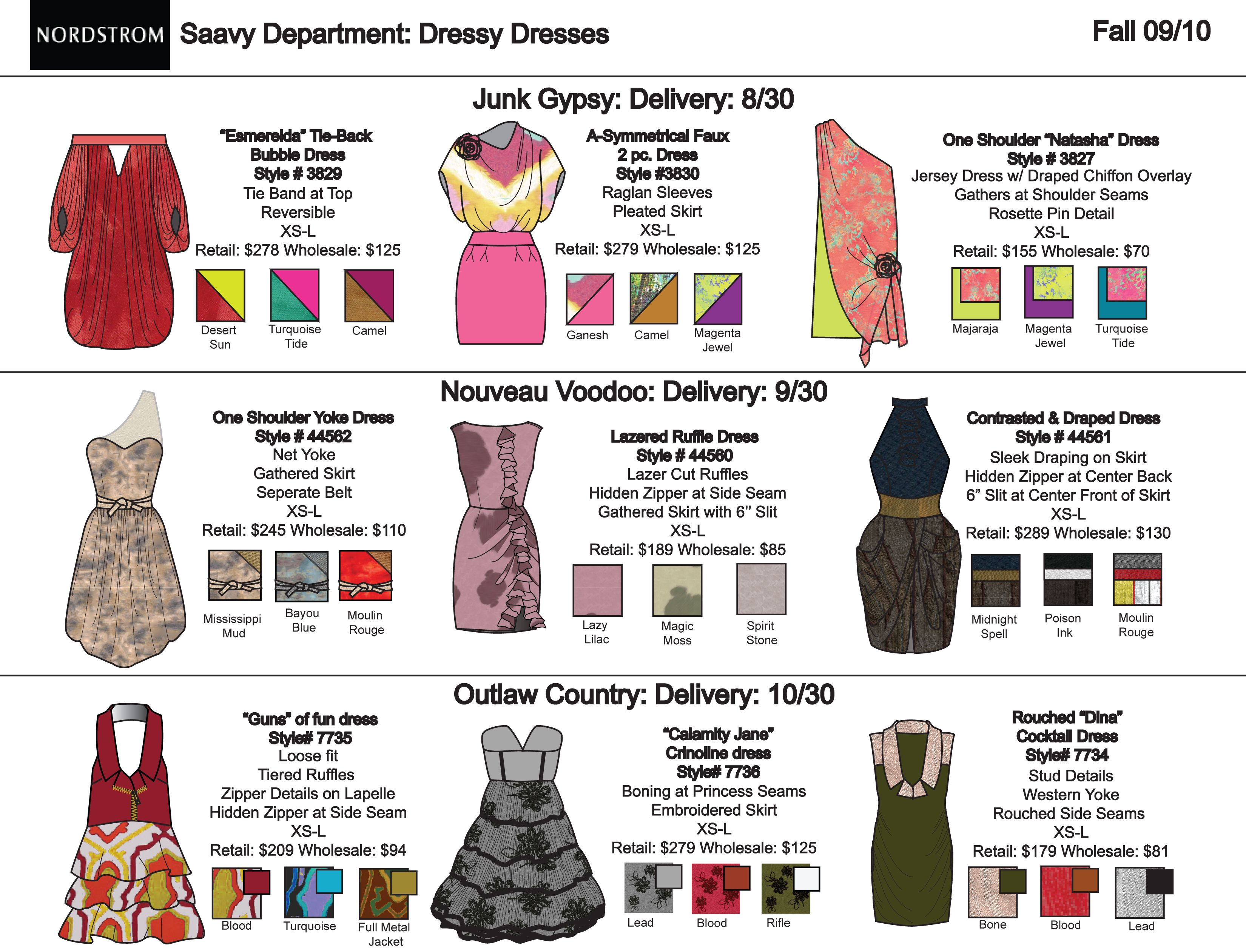 Designer Tools Line Sheet Career In Fashion Designing Fashion Planning Fashion Merchandising