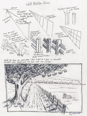 how to draw aframers fence