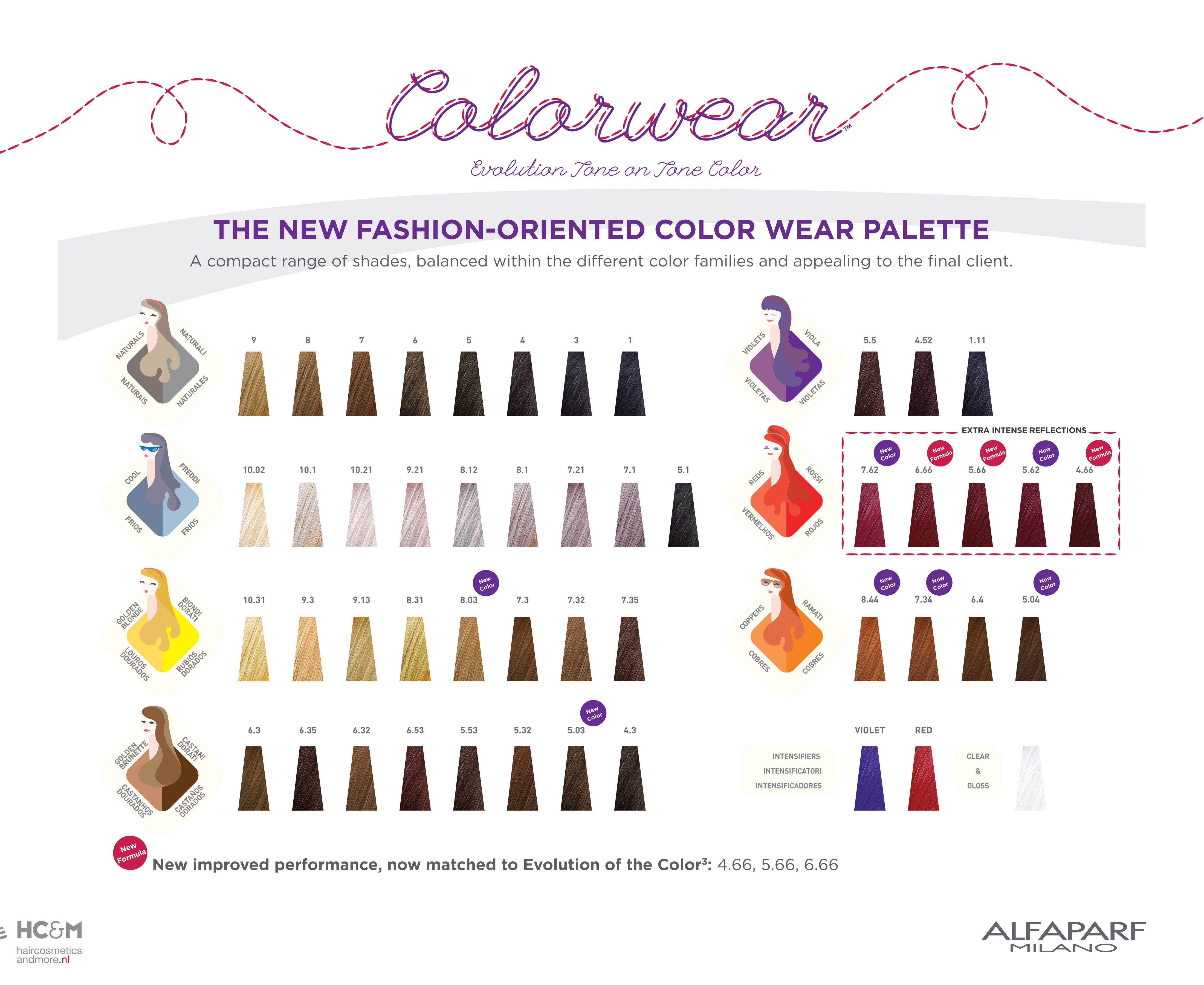 Alfaparf Milano Colorwear 2015 Color Chart No Pinterest Hair