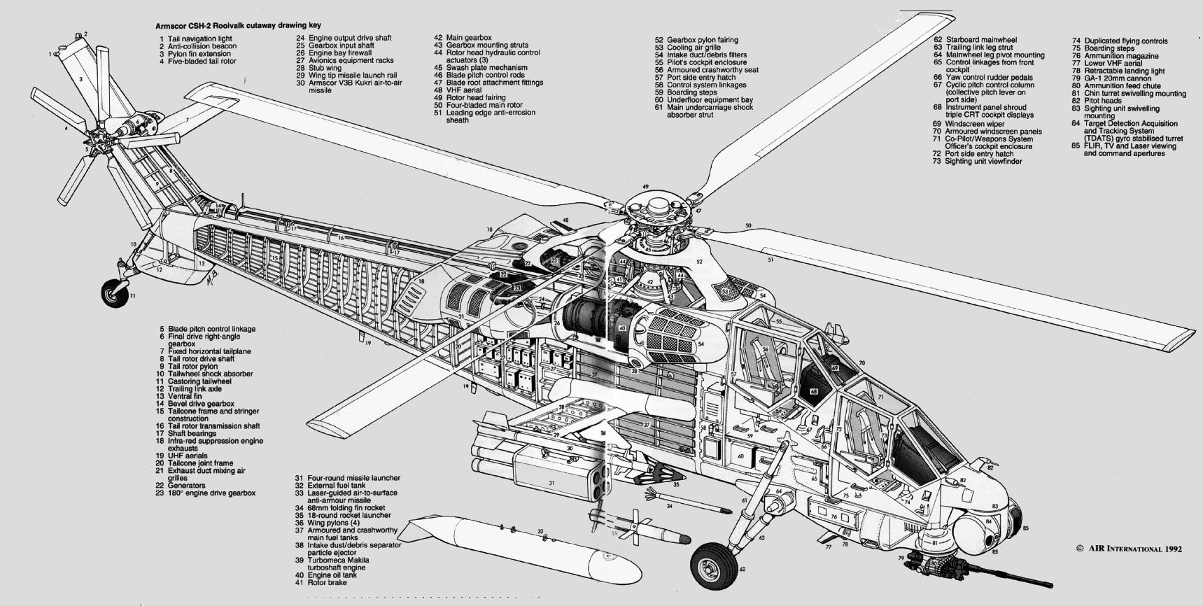 Helicopter Cutaways With Images
