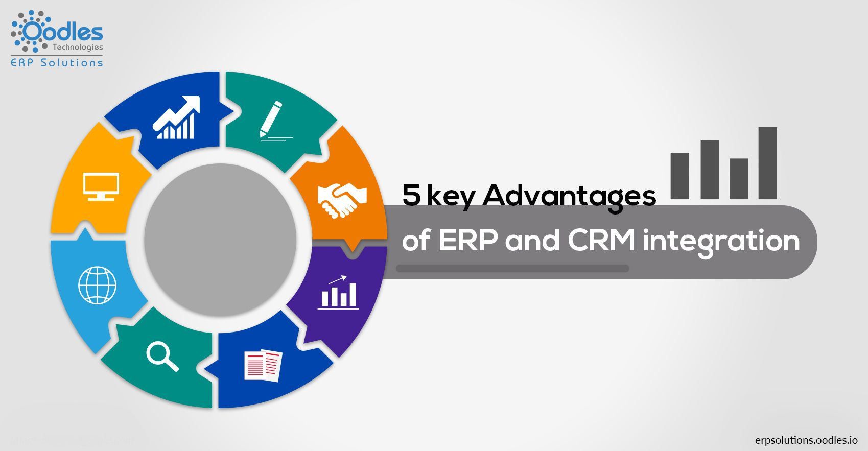 5 Key Advantages Of Erp And Crm Integration Crm Integrity