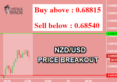 Sell open trade to close forex