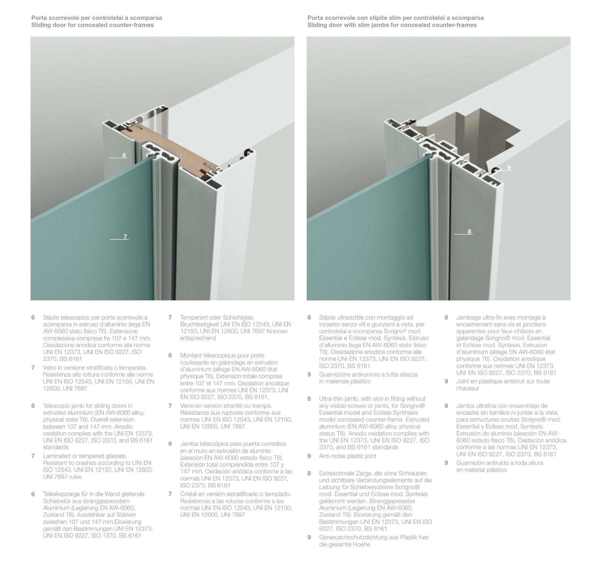 Fein Aluminium Türzarge Zeitgenössisch - Rahmen Ideen ...