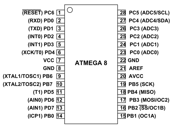 atmega8 microcontroller pin diagram
