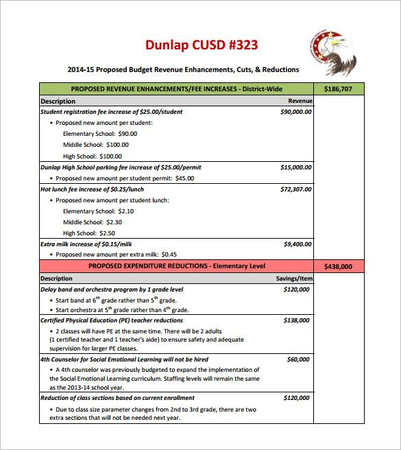 Office Sample Budget Reduction Proposal Template Office Budget
