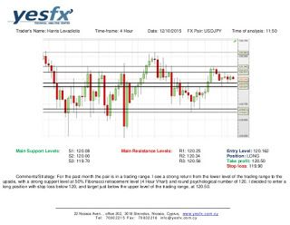 Forex Yesfx Global Usd Jpy Technical Analysis Technical