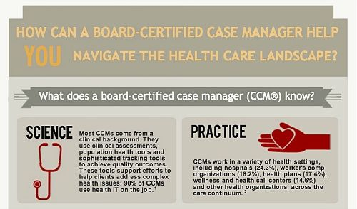 infographic] what does a board certified nurse case manager know ...
