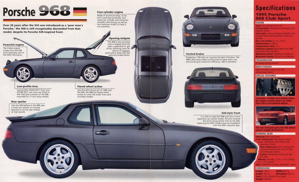 Vwvortex Com The Next Collectible Porsche You Wish You D Bought When It Was Cheap