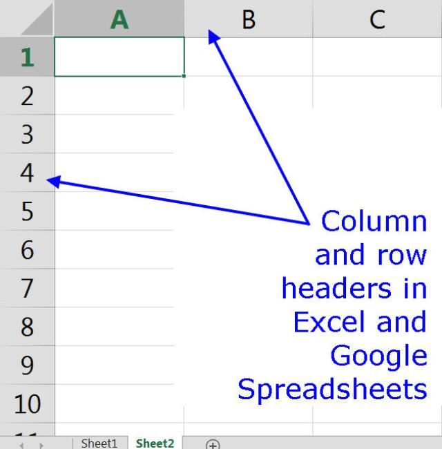 How to Utilize Column and Row Headings in Excel Spreadsheets Columns - google spreadsheets