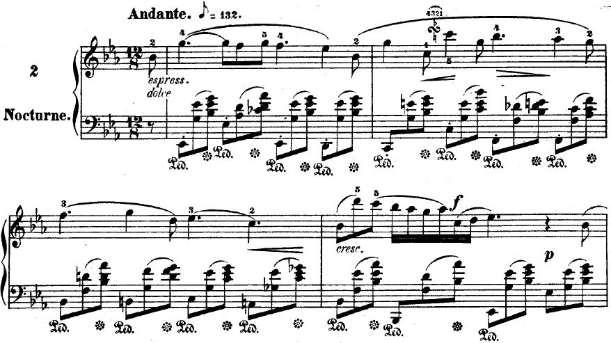 Frederic Chopin S Nocturne Op 9 No 2 My Favorite Piano Piece