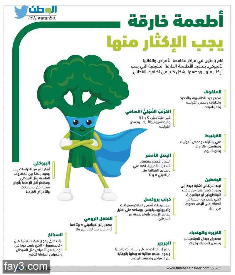 1fbbbbc60 أطعمة خارقة يجب الاكثار منها #صحة #انفوجرافيك #انفوجرافيك_عربي ...