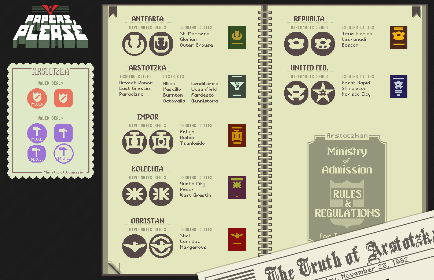I Made A Papers Please Info Sheet To Help A Friend Maybe It Will Help You Too Paper Funny Games Indie Games