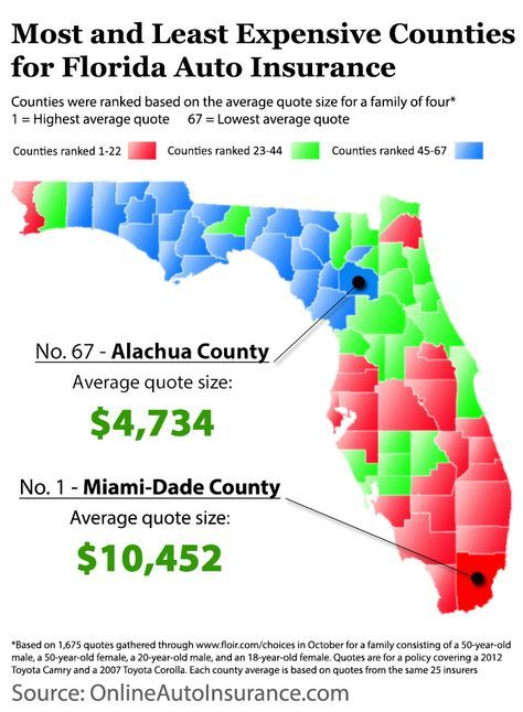 Florida Auto Insurance Rates By County Car Insurance Auto Insurance Quotes Average Quotes