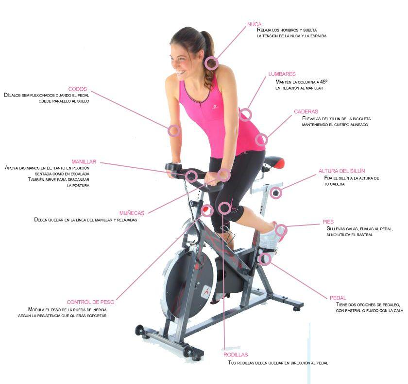 Como bajar de peso solo con spinning