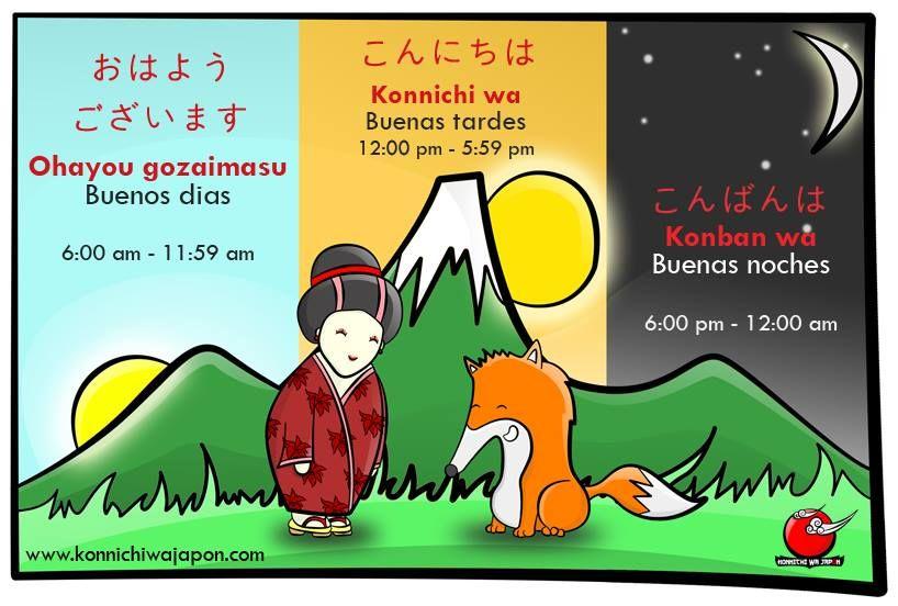 Buenos d as buenas tardes buenas noches japones en - Buenos dias buenas noches ...