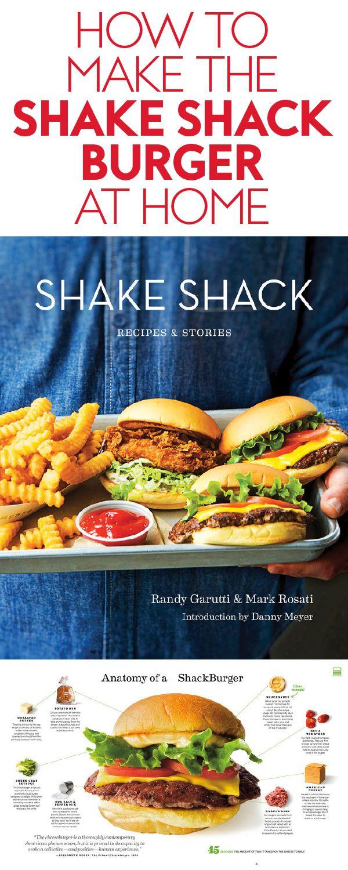Behold: The Anatomy of a Shake Shack Burger | Shake shack