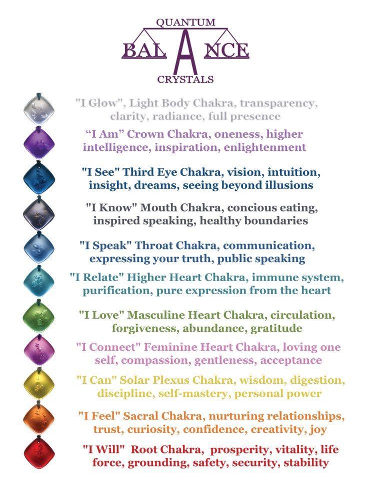 Quantum Balance Crystals - Crystal Vaults