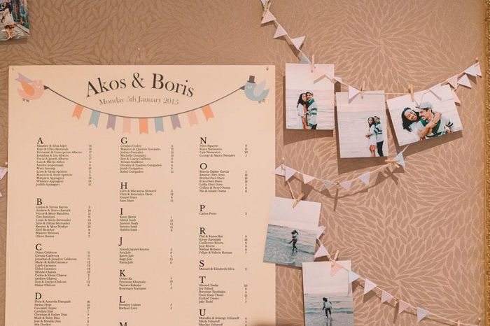 Wedding Seating plan | itakeyou.co.uk #wedding