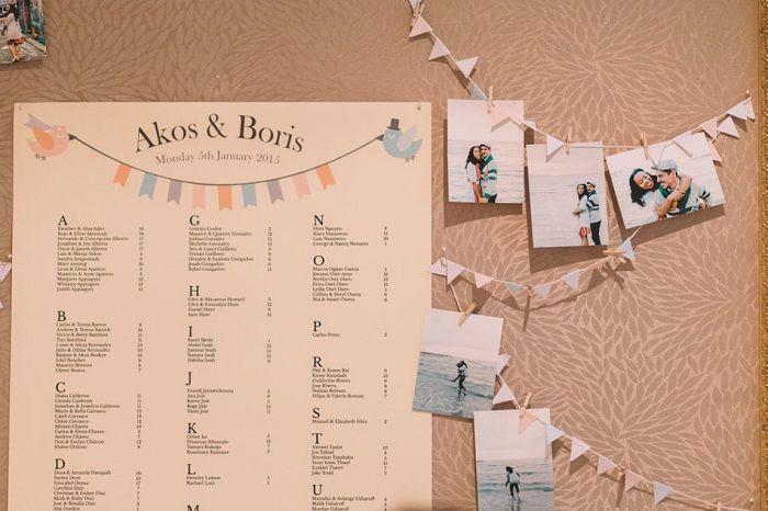 Wedding Seating plan | itakeyou.co.uk #wedding