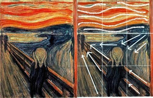 El Grito de  Edvard Munch - Las líneas