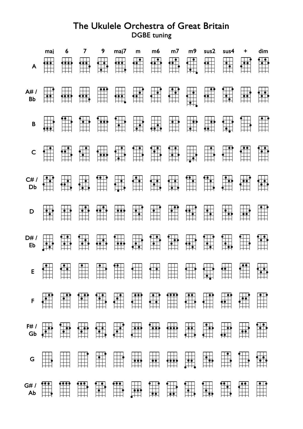 Baritone Ukulele Chords Chart  Ukulele    Chart