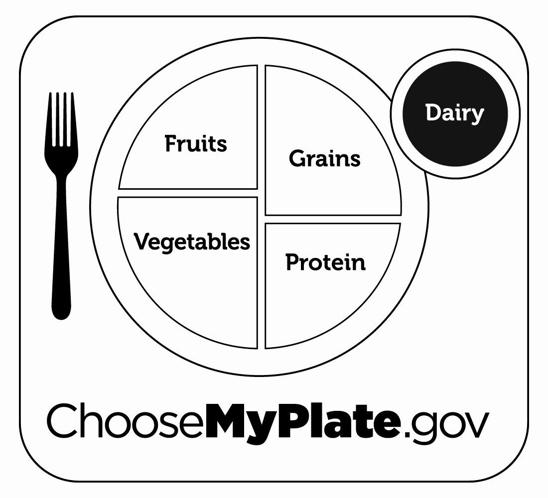 My Plate Coloring Page Inspirational Myplate Graphic