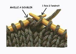 Maille doublée